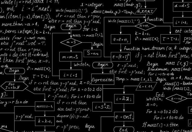 algoritma nedir